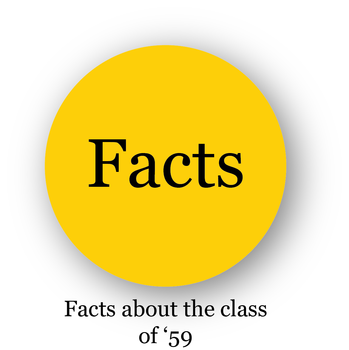 Link to the facts page - facts about the Class of 1959