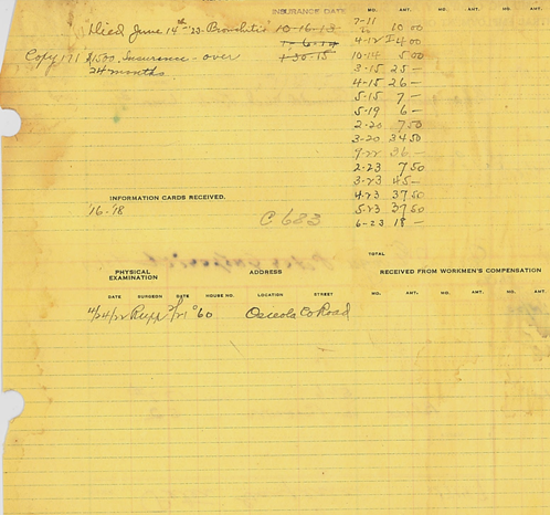 The left side of the back page of Peter's C&H employment card, concerning his death, his use of various company funds, his examination by a C&H physician, and his address history.