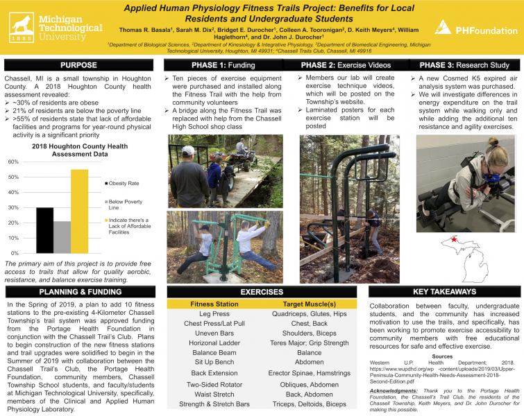 Thomas Basala research poster