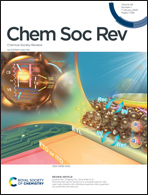 Chemical Society Reviews cover image