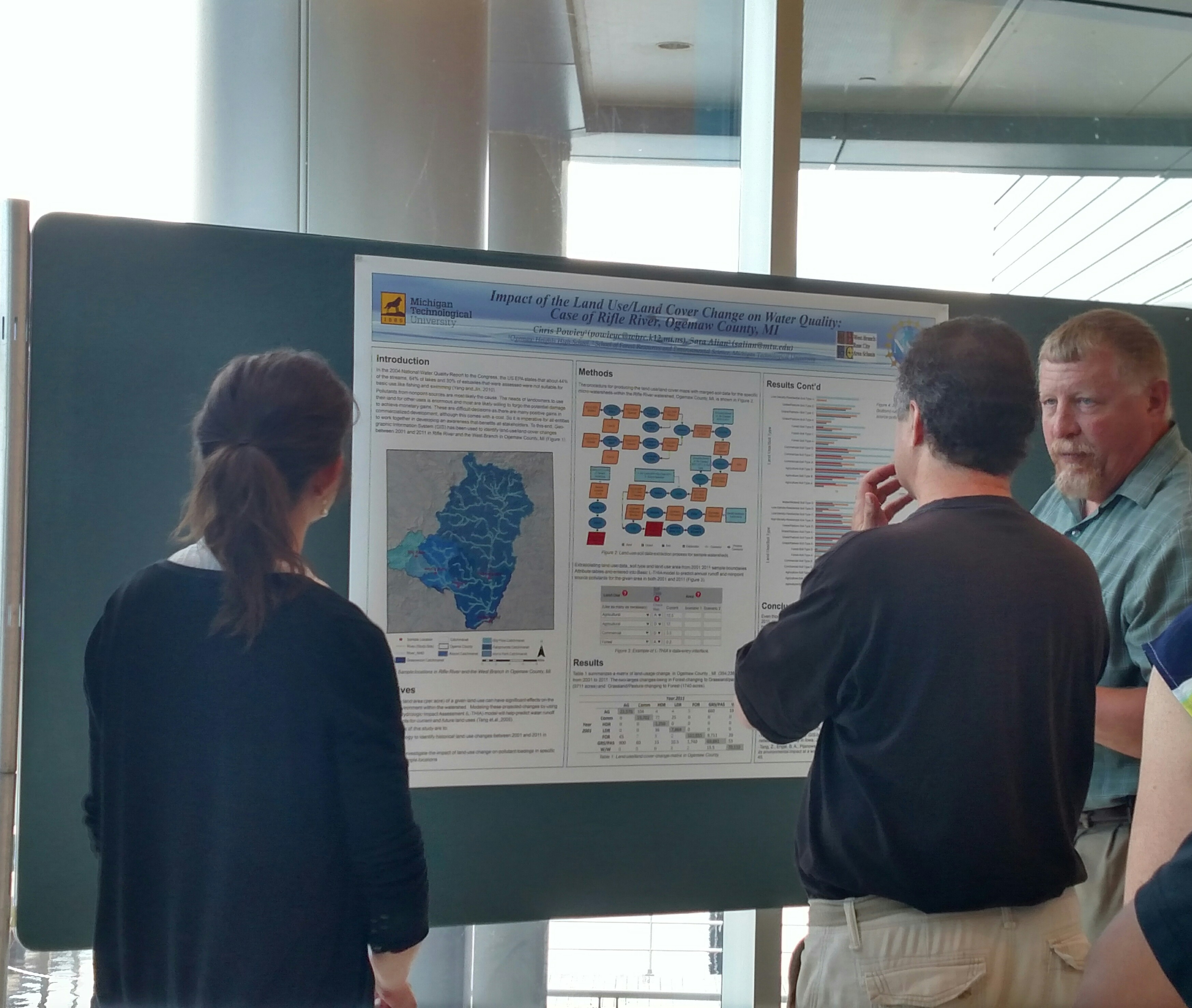 Students Faculty Kick Off Stem Research Week: NSF Teachers Present Their Research