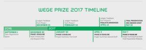 Wege prize 2017 timeline