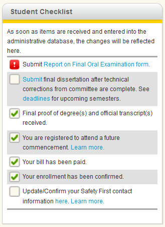 The Student Checklist. The different icons indicate the status of the item.