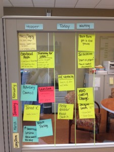 Wendy's Personal Kanban March 2013