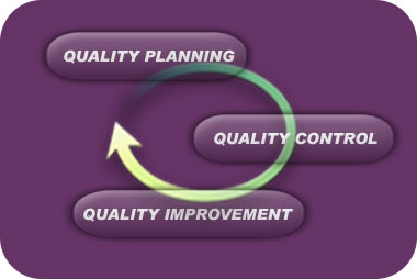 The Juran Trilogy | Continuous Improvement Blog