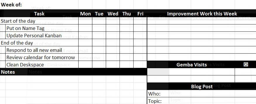 Using Lean When Transitioning Into a New Job – Job Sheet Example