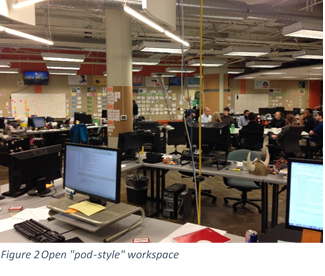 Menlo Figure 2 Open Workspace