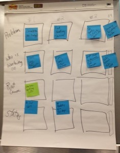 Work Project Kanban