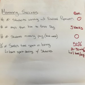 Measuring Success Flipchart