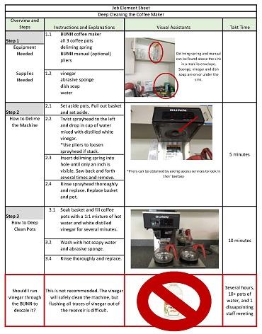 Job Element Sheet