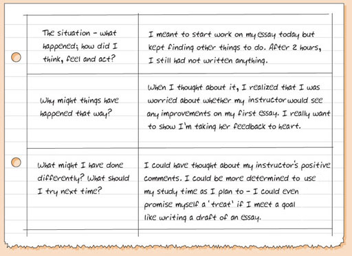 Learning Journals | Continuous Improvement Blog