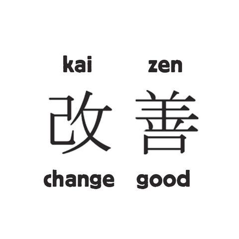 continuous improvement blog