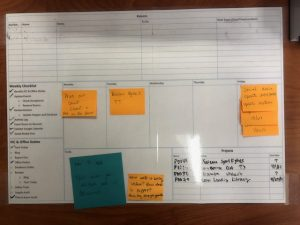 PIC Dominique's Personal Kanban