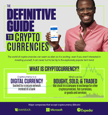 The Definition Guide to Cryptocurrencies poster