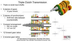 Triple Clutch