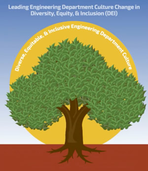 TECAID Diversity Equity Inclusion tree graphic