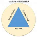 Houghton_County_Energy_Plan