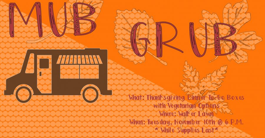 MUB GRUB Update